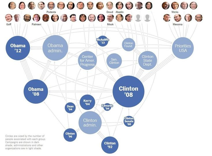 Best Presidential Election Candidates Ideas On Pinterest - Nyt 2016 us election interactive map