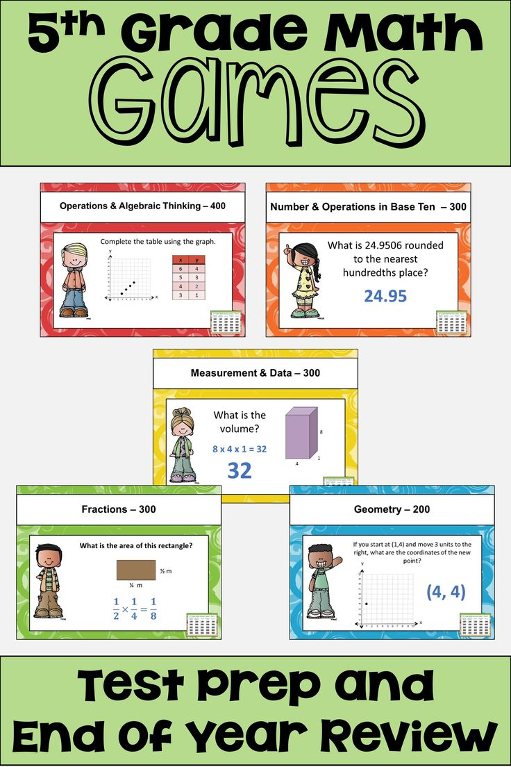 Mathematics For All – Access to Meaningful Math In ...