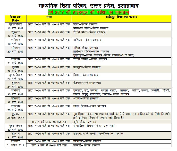 UP Board 10th Exam Date Sheet 2017