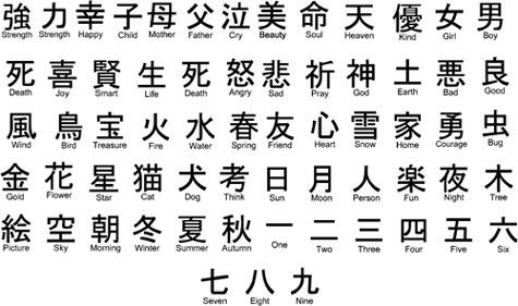 These Chinese characters are beautifully done and come with the English translation. You can decide whether to put up the translation or simply let everyone guess. They come in groups of 3 depending on the traits or words you'd like to display. Fun ideas are displaying your house numbers, the seasons, girl/boy for bathroom ...