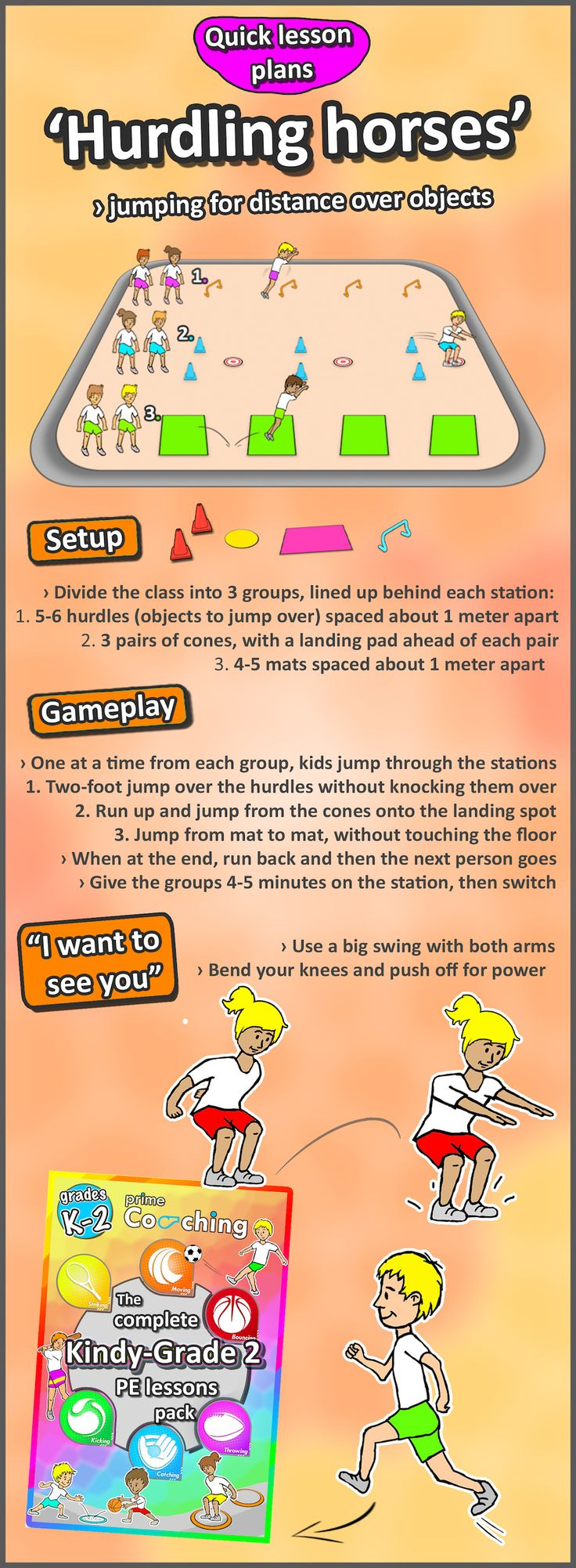 A quick lesson plan to help your kids with their gross-motor movement skills - teach it in your next PE lesson! Check out our blog for most awesome help on teaching PE and sport in your school