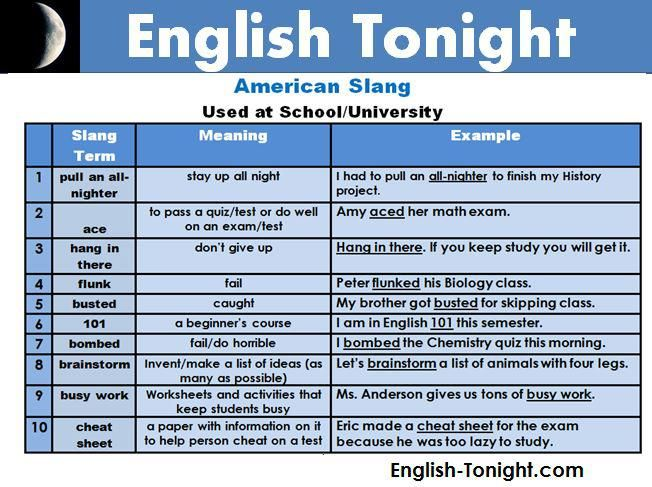 slang empowering the english language Slang - wordreference english dictionary, questions, discussion and forums all free.