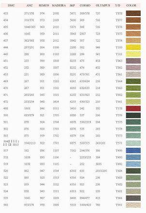 Photo: 03-DMC-Anchor-Semco-Madeira-J&P-Cosmo-Olympus-Y.D-Color