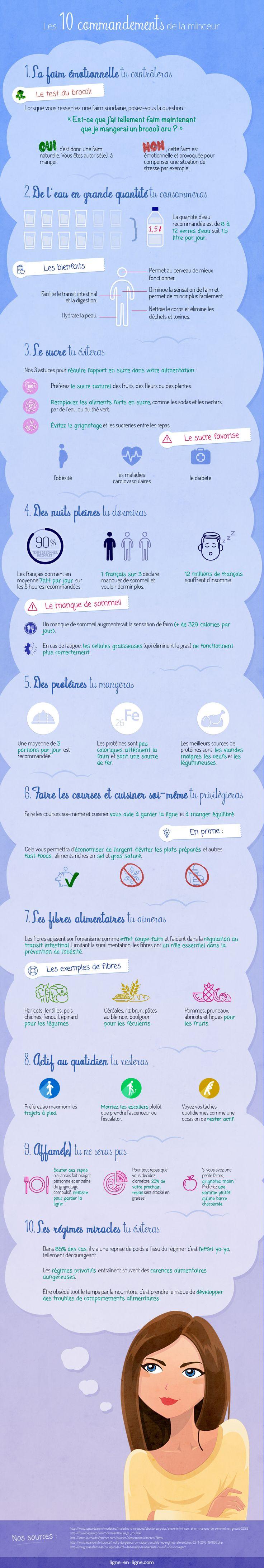 Les 10 commandements de la minceur  lire la suite / http://www.sport-nutrition2015.blogspot.com