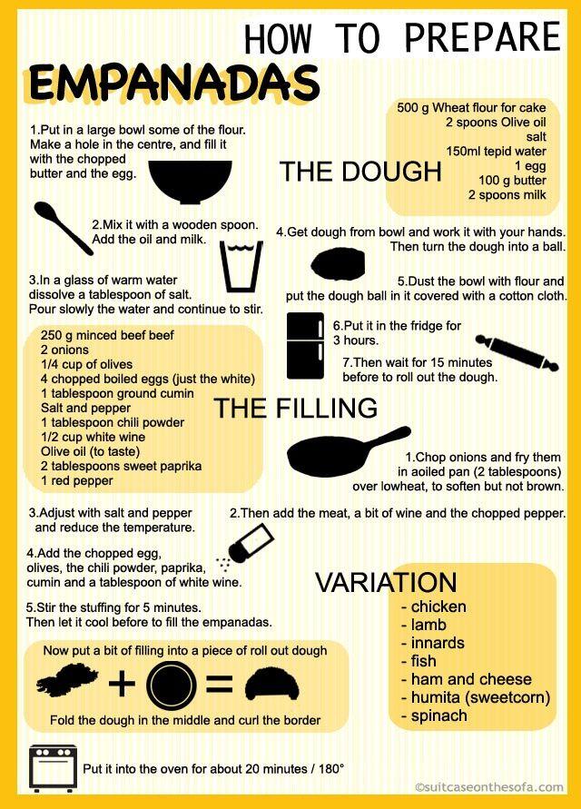 Argentinian food: time to eat | Empanadas #Recipe