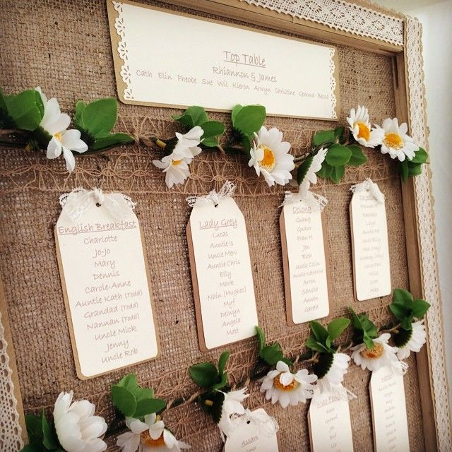 Rustic daisy/hessian seating plan from a recent wedding. The tables were named after types of tea.