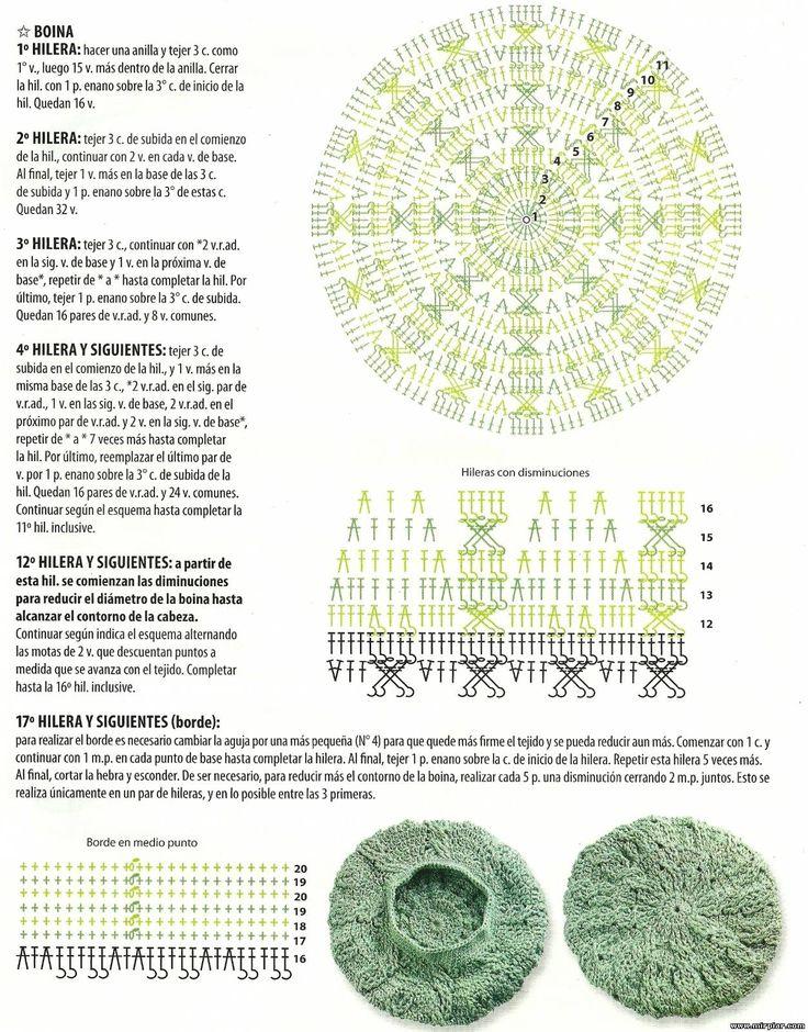 crochet beret-diagram