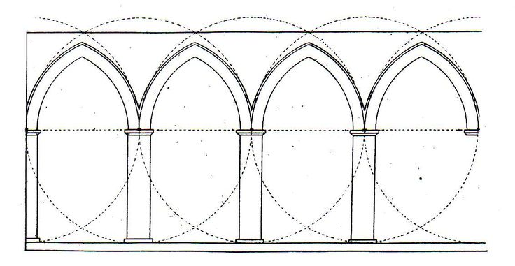 17 best images about gothic architecture diagrams on