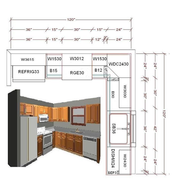 Small Kitchen Layout Plans: Standard 10x10 Kitchen Cabinet
