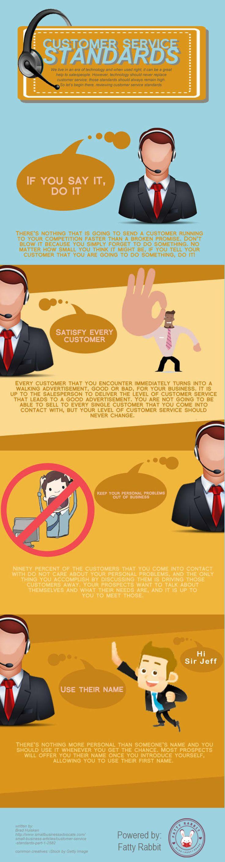 Customer Service Standards  #medium #business #strategy
