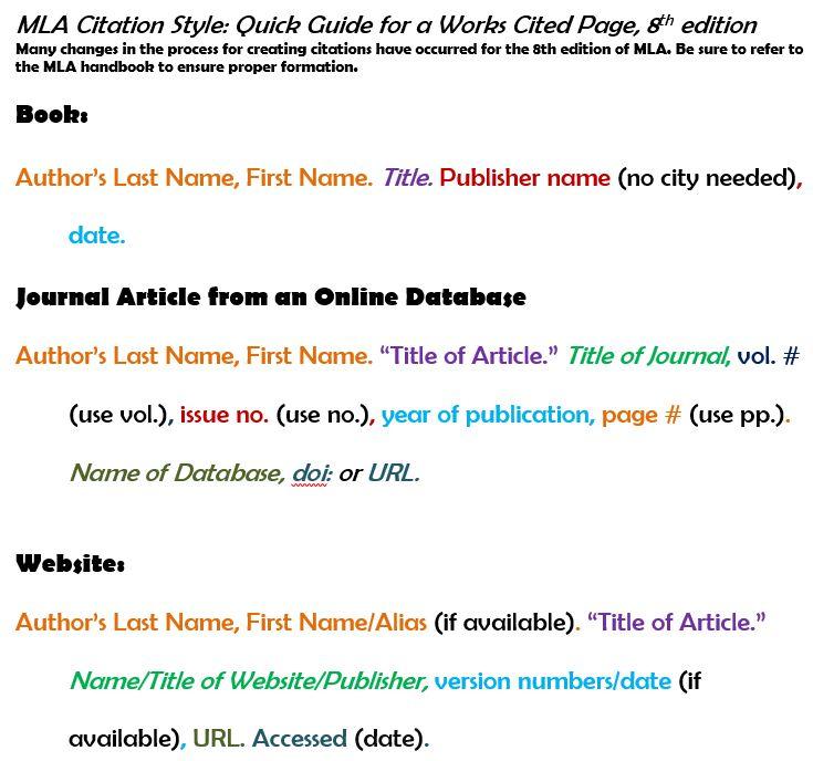 Image result for mla works cited mla citation works