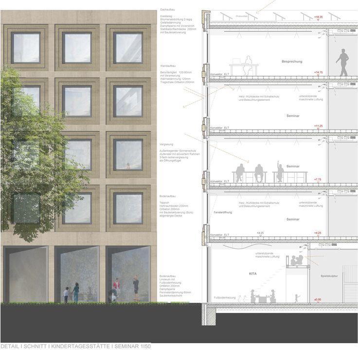 Planungswettbewerb Universität Mannheim, Neubau eines Forsch ... 112661 | competitionline - Wettbewerbe und Architektur