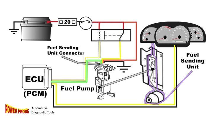 Fuel Gauge Sending Unit Wiring Diagram Diagram 3 Way Switch Wiring Light Switch Wiring
