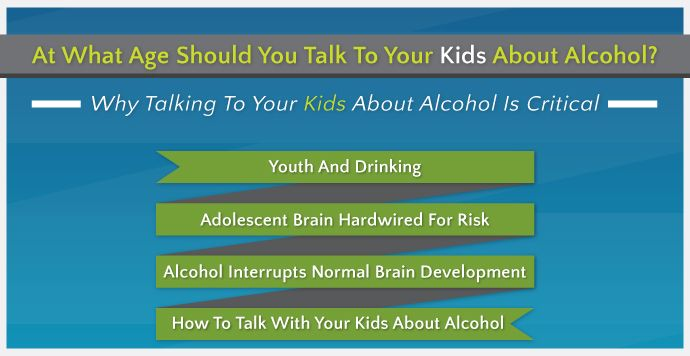 drinking age should 18 essay The drinking age shouldn't be lowered because of the risks of drunk driving, alcohol poisoning, and violent and/or destructive behavior.