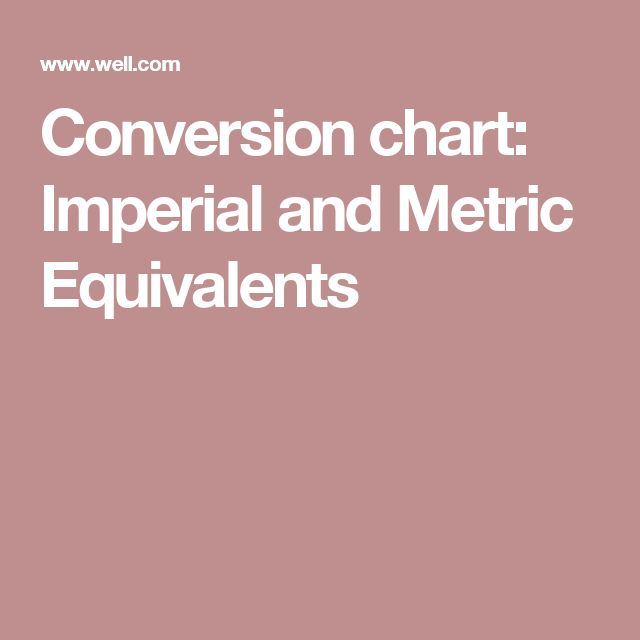Conversion chart: Imperial and Metric Equivalents