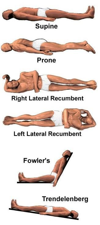 patient positioning - KNOW THIS. So when your patient is suddenly hypotensive, you can trendelenberg them to get that pressure up or do a passive leg raise.