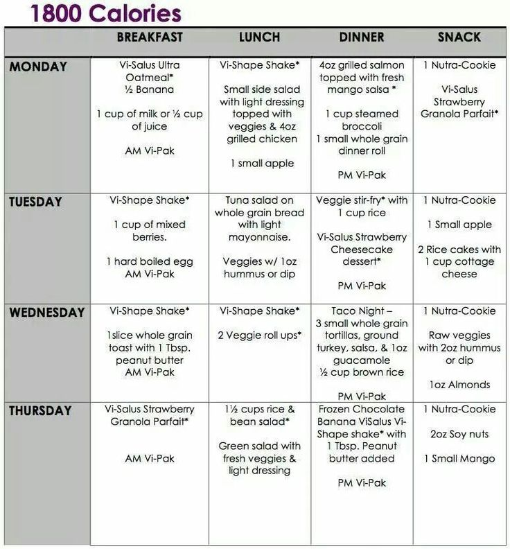 sample diabetic meal plans
