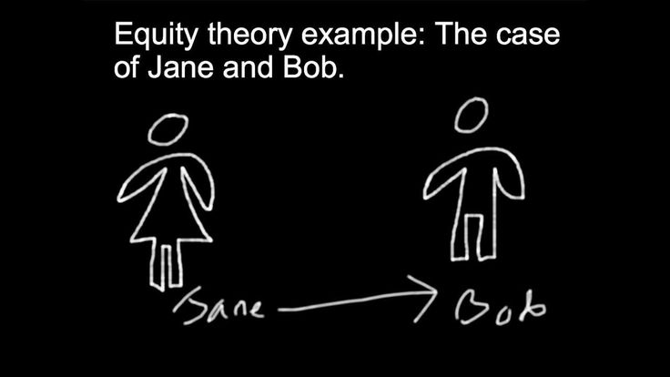Employee Motivation: Equity Theory