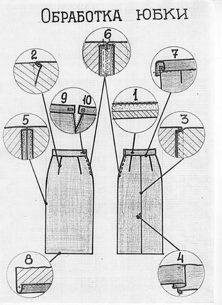 Обработка ткани загадки на тему юбка