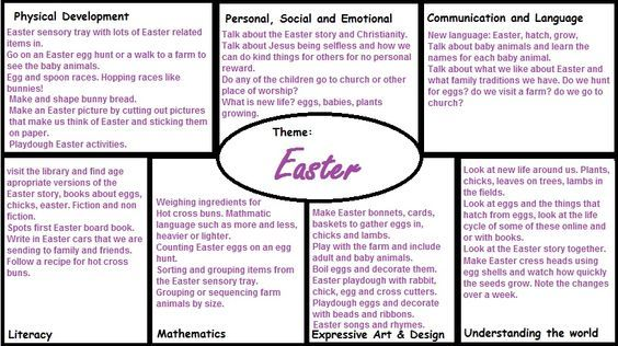 MTP Easter: