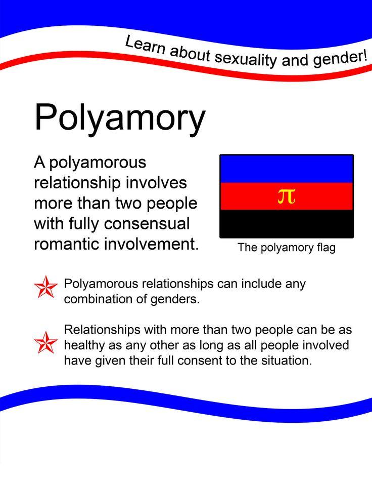 Poly dating in Sydney