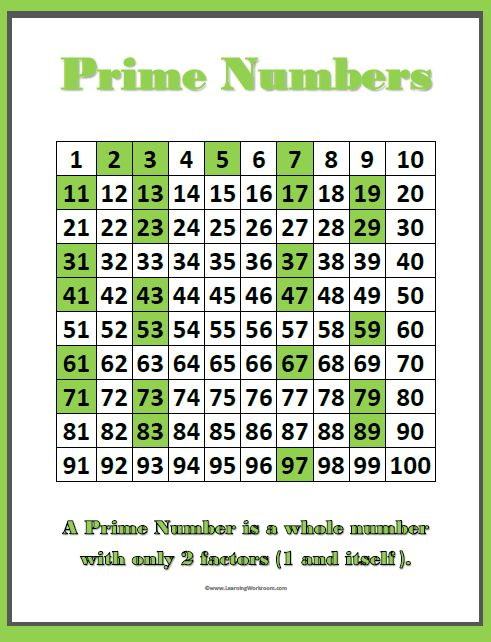 Printable List of Prime Numbers | prime numbers composite ...