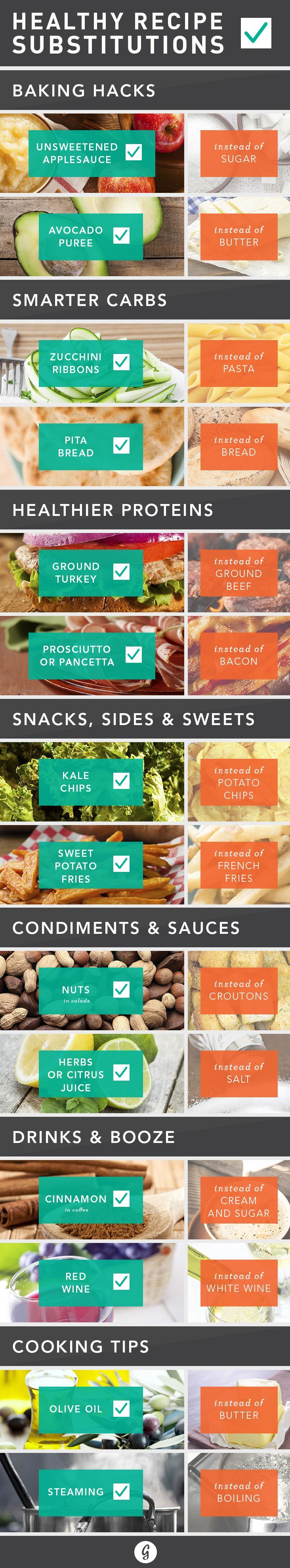 83 Healthier Recipe Substitutions — These easy cooking and baking swaps make just about any meal healthier, but without compromising taste! #baking #cooking #tips #healthy #greatist