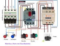 Esquemas eléctricos: Marcha y paro con guardamotor