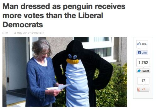 When this penguin attracted more votes than a mainstream political party. | The 30 Most Head-Scratchingly Bizarre News Headlines Of All Time