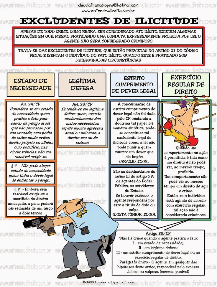 ENTENDEU DIREITO OU QUER QUE DESENHE ???: EXCLUDENTES NO DIREITO PENAL - ILICITUDE, CULPABILIDADE, TIPICIDADE