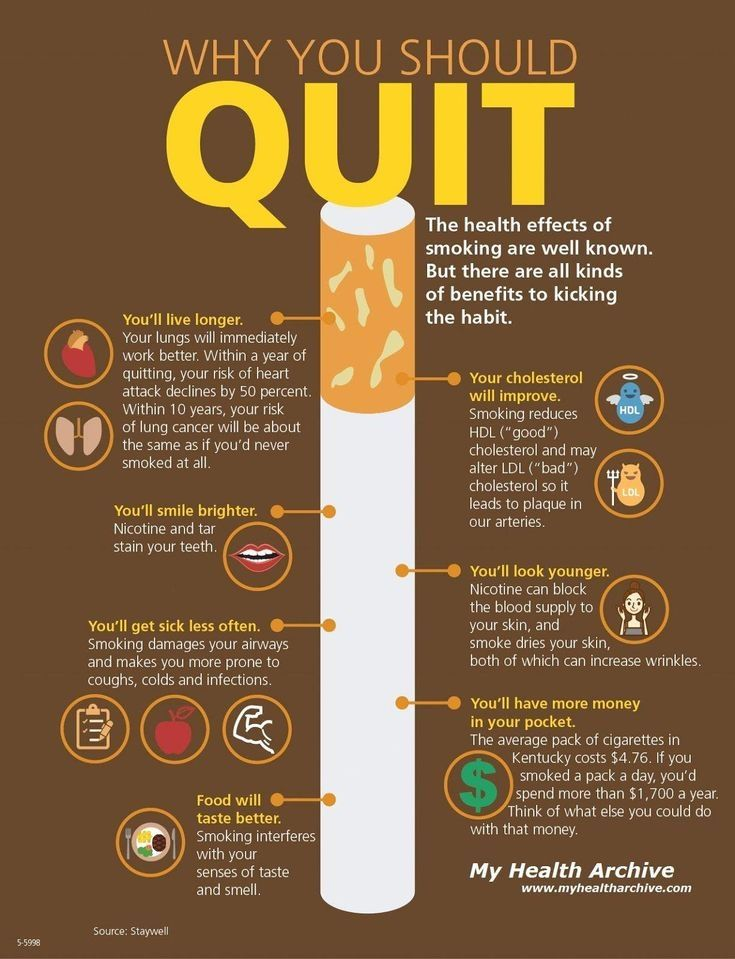 Pin On How To Quit Smoking