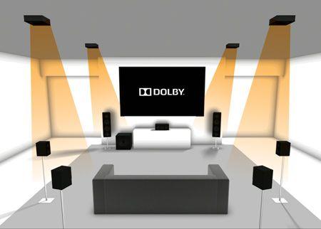 Dolby Atmos speaker setup using in-ceiling speakers