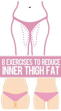 Best way to reduce thigh fat picture 9