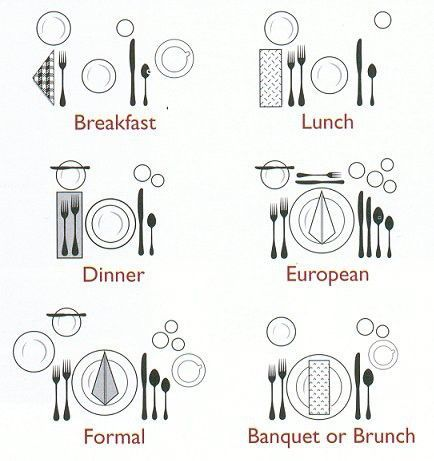 The proper way to set a table. (For different occasions!) Source: imgfave #tablesetting