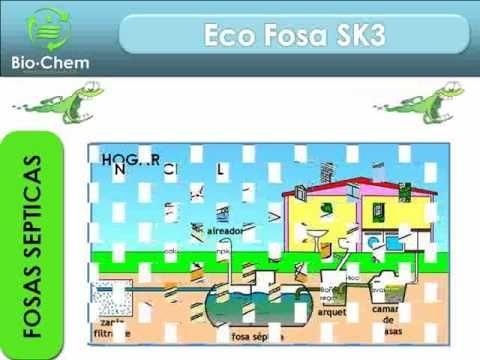 Productos utilizados para fosas s pticas y wc de - Productos para fosas septicas ...