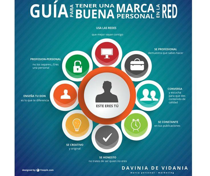 #CSnet #MarcaPersonal