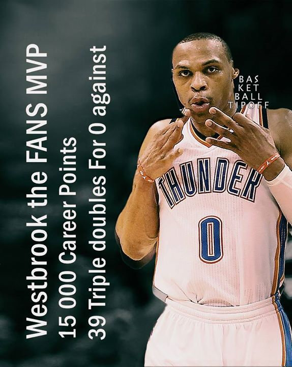 Russell Westbrooks is the fans MVP!  Basketball tipoff has by far the most knowledgeable followers online and even our fan votes are all swaying towards Russell Westbrook.   He is also making history all the time. Oklahoma City thunder are yet to concede a triple double. Can they get better team chemistry for the playoffs?  -dubStepHD