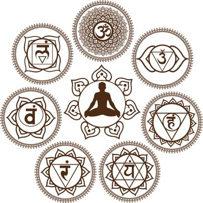 mehendi style seven chakra with meditating lotus position