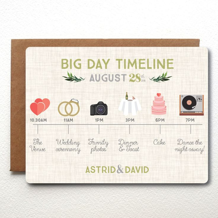 Custom Wedding Timeline Wedding Invitation Fully Customised & personalized digital illustration Any Size Engagement RSVP Custom by TheBritishRule on Etsy https://www.etsy.com/nz/listing/265926613/custom-wedding-timeline-wedding