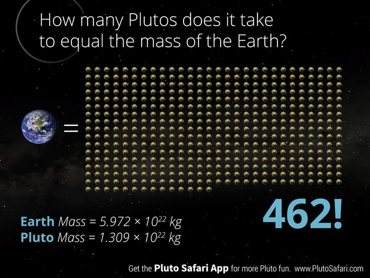 How Many Pluto's Does It Take To Equal The Mass OF The Earth?