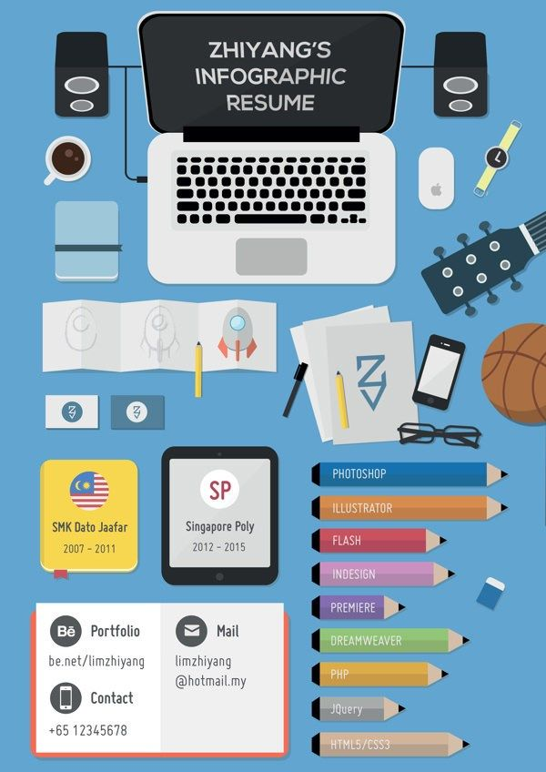 Currículum vítae originales: empléate con creatividad (with images) · Yocomu · Storify