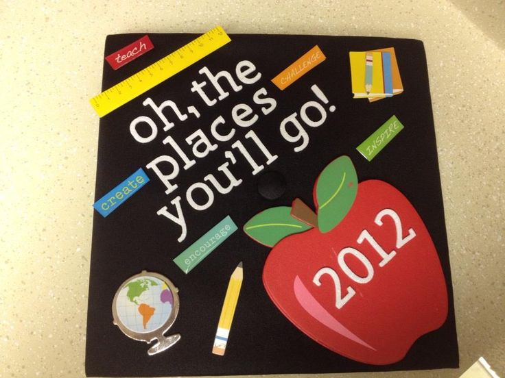 This was the cap I decorated for graduation =] I bought all of the materials at Hobby Lobby. This was the first thing I have uploaded to Pinterest!!