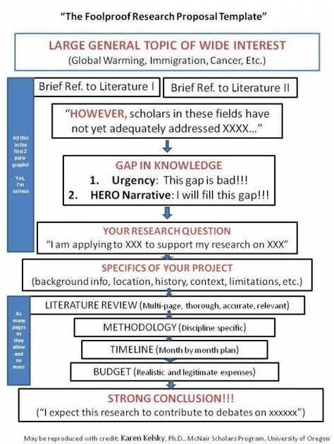 Characteristics of Academic Writing