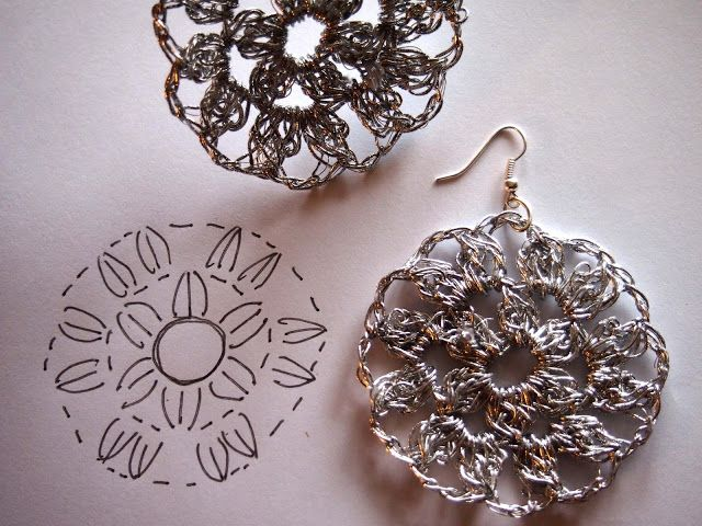 16 best images about crochet jewellery on pinterest find this pin and more on crochet jewellery ccuart Gallery