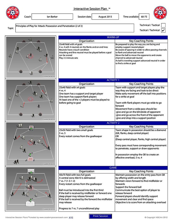 35 best soccer exercisesdrills for your training planetaining 35 best soccer exercisesdrills for your training planetaining soccer coaching tool images on pinterest exercises soccer coaching and soccer thecheapjerseys Image collections