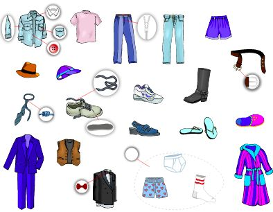 Language Guide Org English Vocabulary Men S Clothing