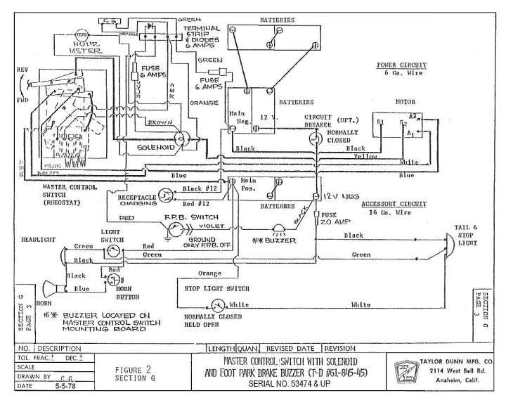 ezgo golf cart wiring diagram for 98  2002 accord wiring