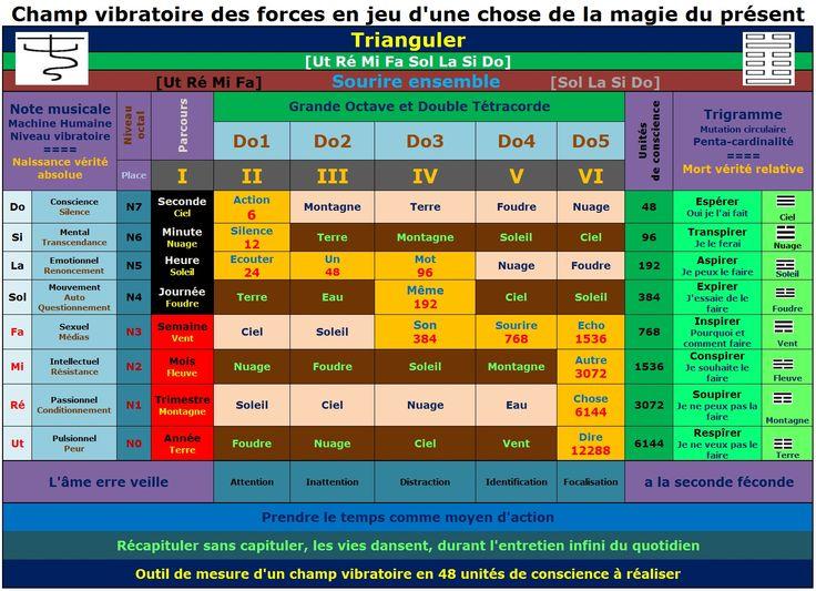 Les différentes formes d'Athéisme  - Page 13 45e1273f815a139f870f08362ab19a9f
