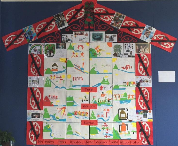 Love this idea for my classroom next year: Kerry Aitken‎NZ Teachers (Primary) Our class Marae, bringing our class community together with visual Mihi + a whanau homework task.