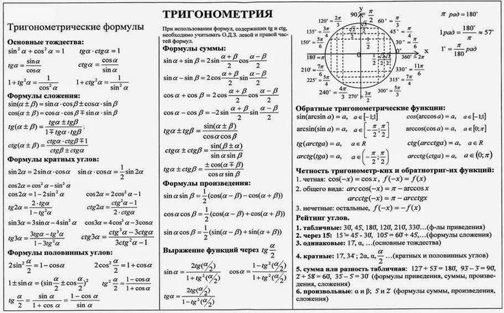 тригонометрия - Google Search
